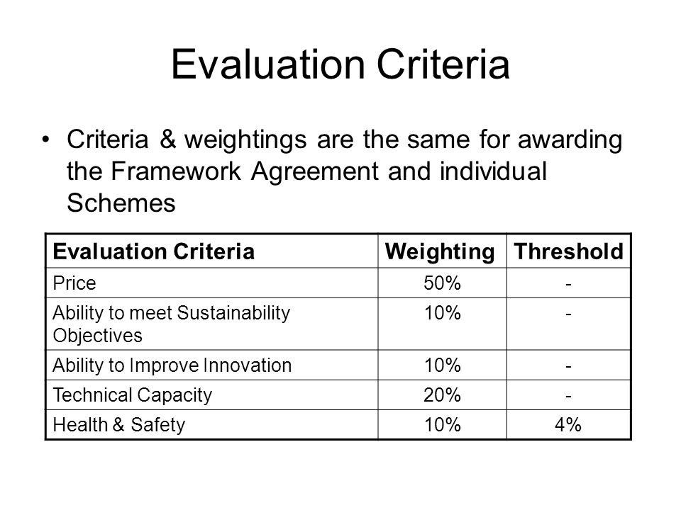 Evaluation Criteria Criteria & weightings are the same for awarding the Framework Agreement and individual Schemes Evaluation CriteriaWeightingThreshold Price50%- Ability to meet Sustainability Objectives 10%- Ability to Improve Innovation10%- Technical Capacity20%- Health & Safety10%4%