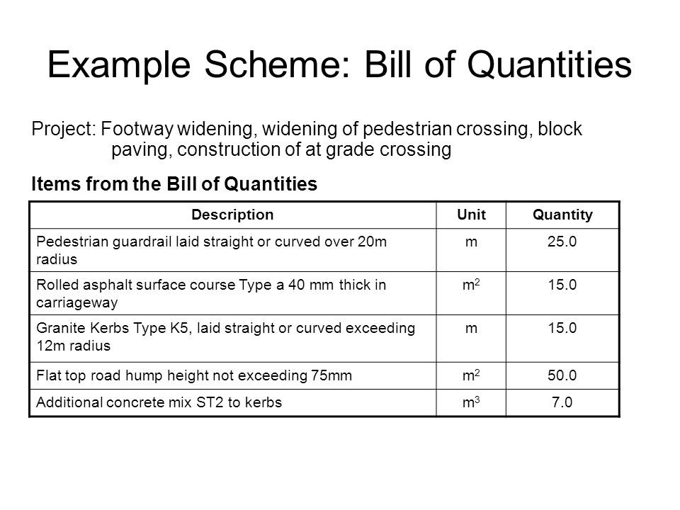 Example Scheme: Bill of Quantities Project: Footway widening, widening of pedestrian crossing, block paving, construction of at grade crossing Items f