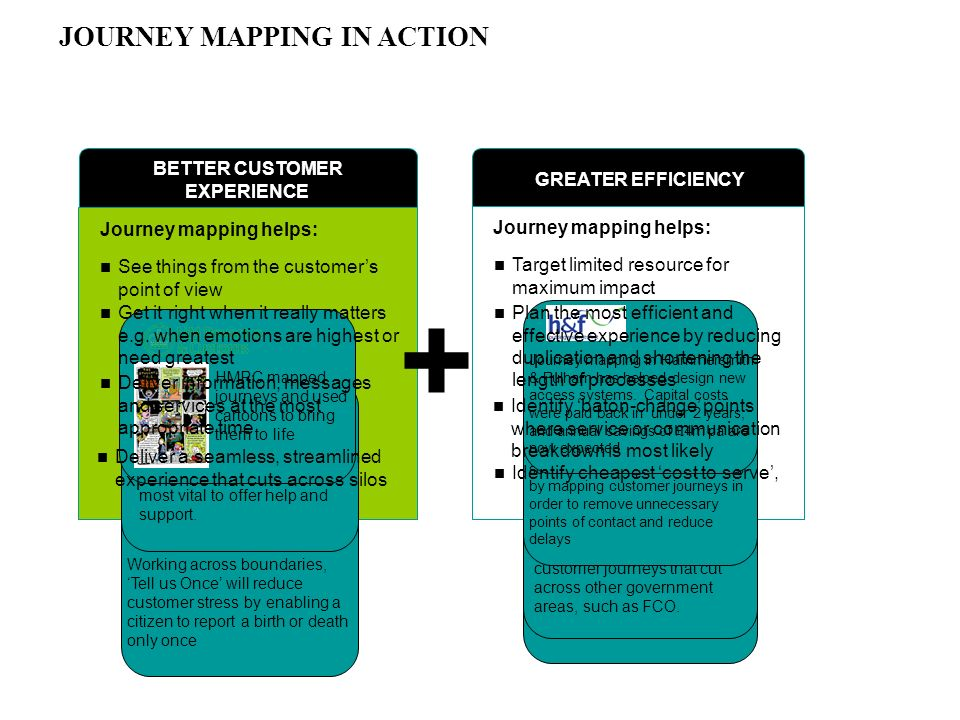 JOURNEY MAPPING IN ACTION BETTER CUSTOMER EXPERIENCE Journey mapping helps: GREATER EFFICIENCY Journey mapping helps: + Northumbria 101 partnership fo