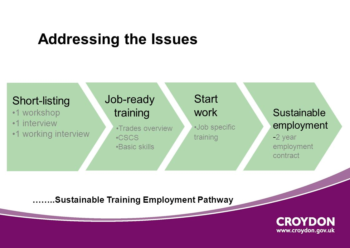 Short-listing 1 workshop 1 interview 1 working interview Start work Job specific training Sustainable employment - 2 year employment contract Job-ready training CSCS Basic skills Trades overview ……..Sustainable Training Employment Pathway Addressing the Issues