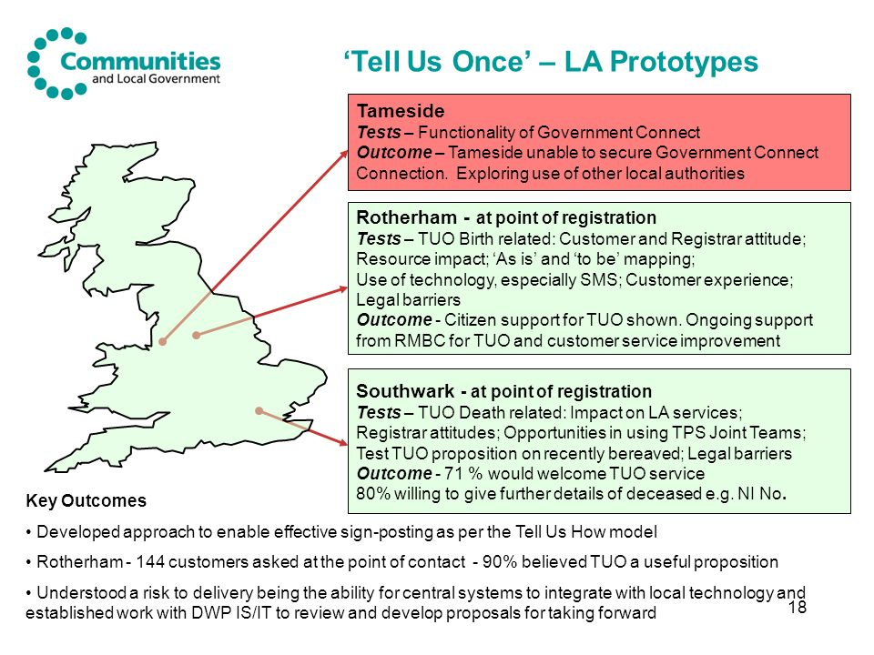 18 Prototypes Tameside Tests – Functionality of Government Connect Outcome – Tameside unable to secure Government Connect Connection.