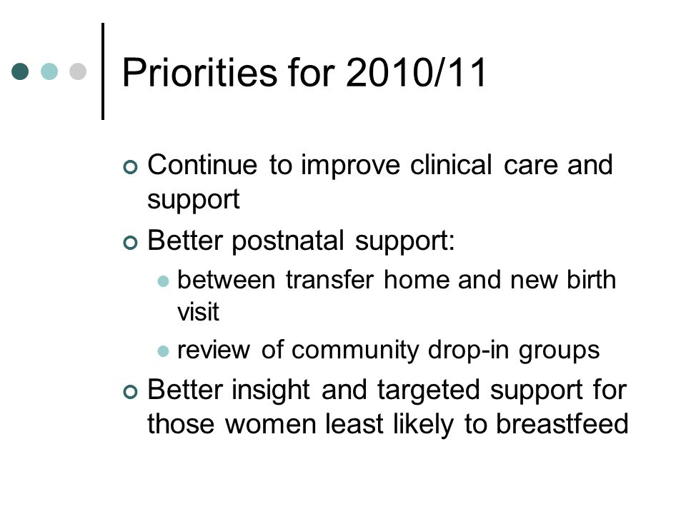 Priorities for 2010/11 Continue to improve clinical care and support Better postnatal support: between transfer home and new birth visit review of com