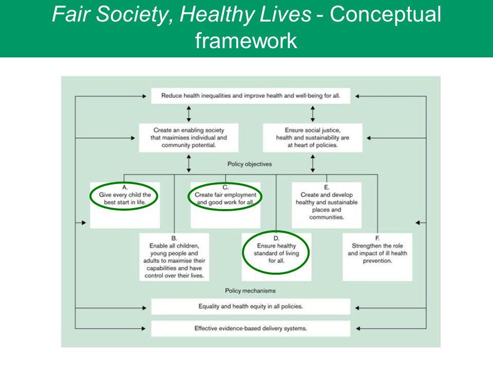 Fair Society, Healthy Lives - Conceptual framework