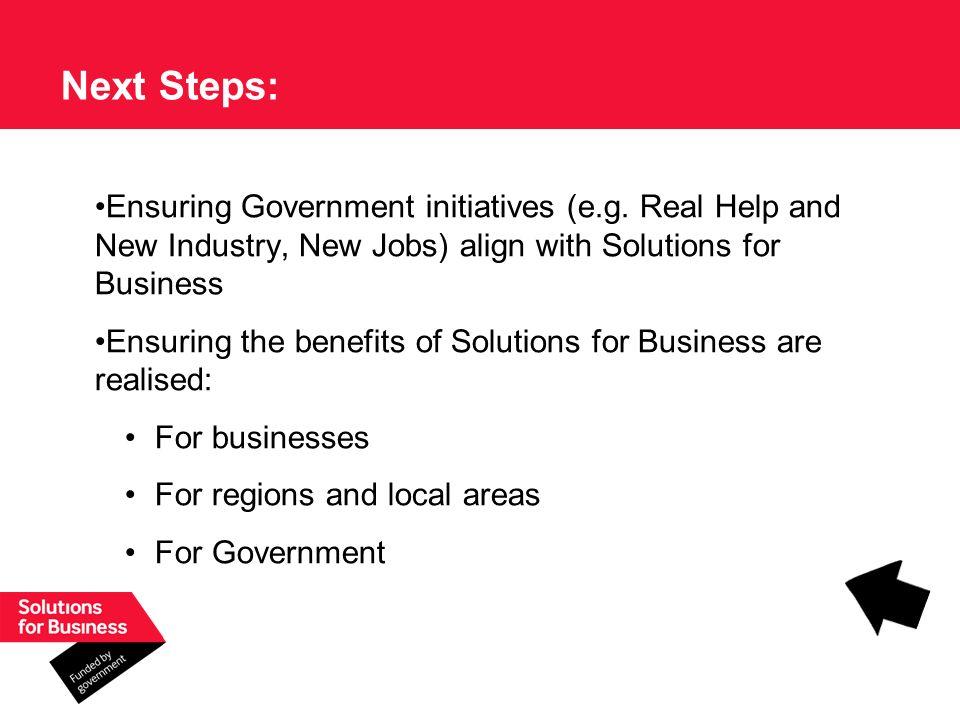 Ensuring Government initiatives (e.g.