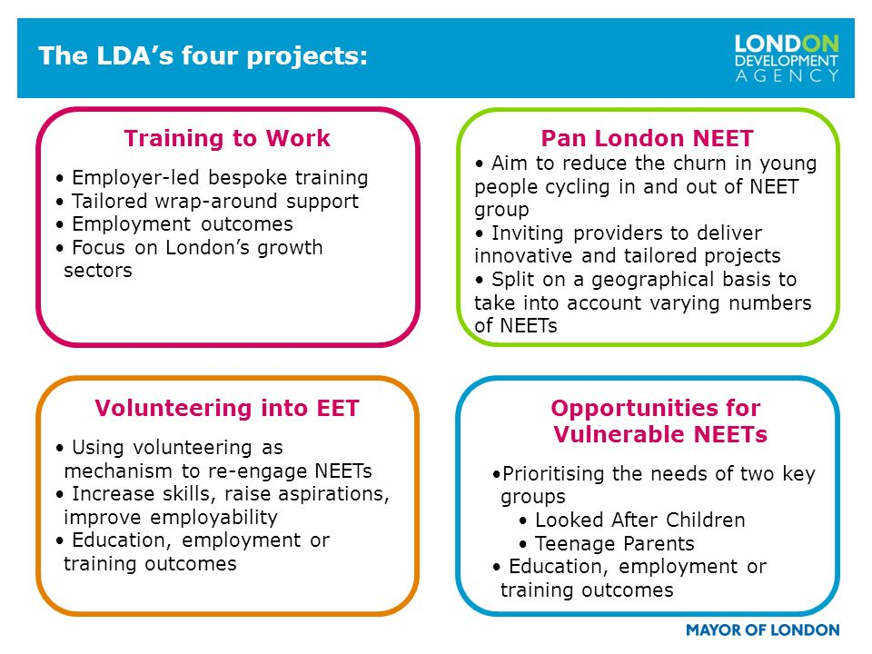 The LDAs four projects: Training to Work Employer-led bespoke training Tailored wrap-around support Employment outcomes Focus on Londons growth sectors Opportunities for Vulnerable NEETs Prioritising the needs of two key groups Looked After Children Teenage Parents Education, employment or training outcomes Volunteering into EET Using volunteering as mechanism to re-engage NEETs Increase skills, raise aspirations, improve employability Education, employment or training outcomes Pan London NEET Aim to reduce the churn in young people cycling in and out of NEET group Inviting providers to deliver innovative and tailored projects Split on a geographical basis to take into account varying numbers of NEETs