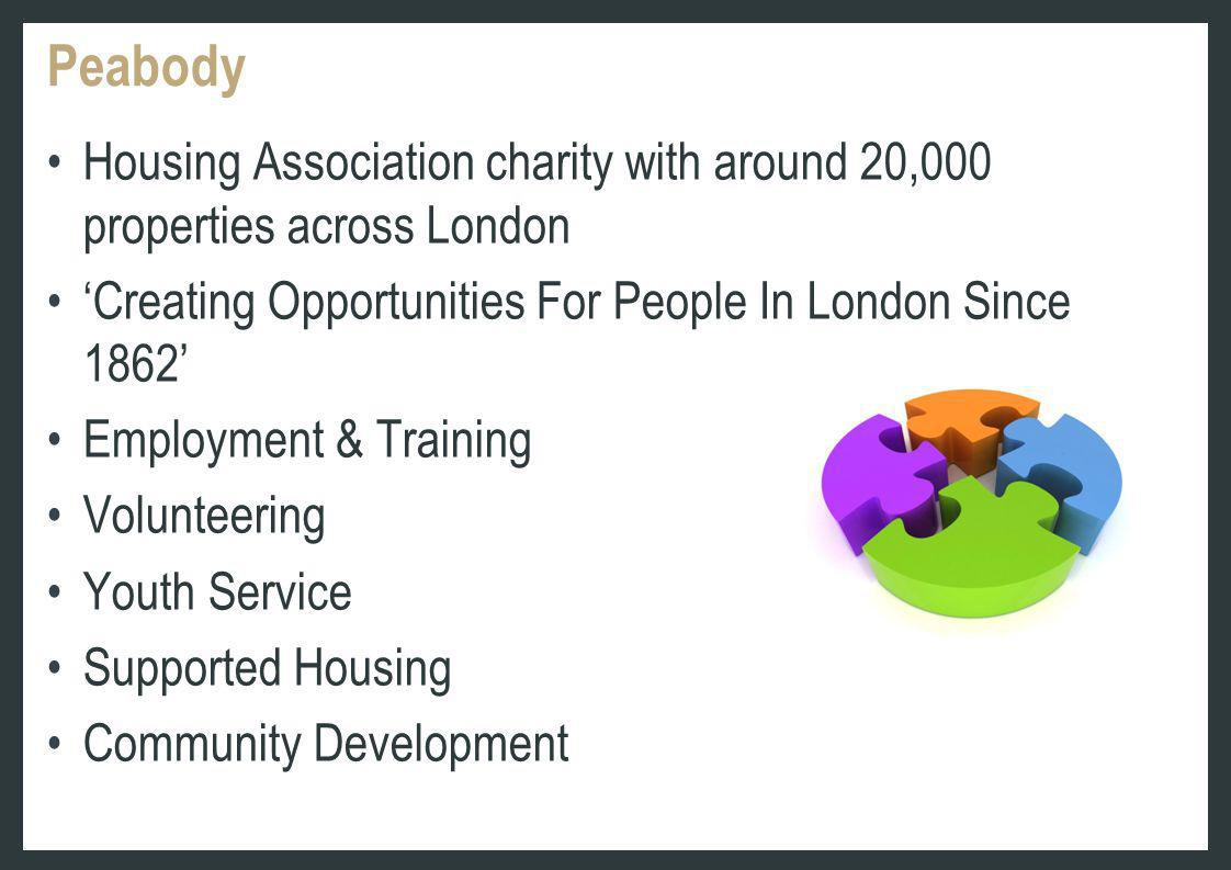 Peabody Housing Association charity with around 20,000 properties across London Creating Opportunities For People In London Since 1862 Employment & Tr