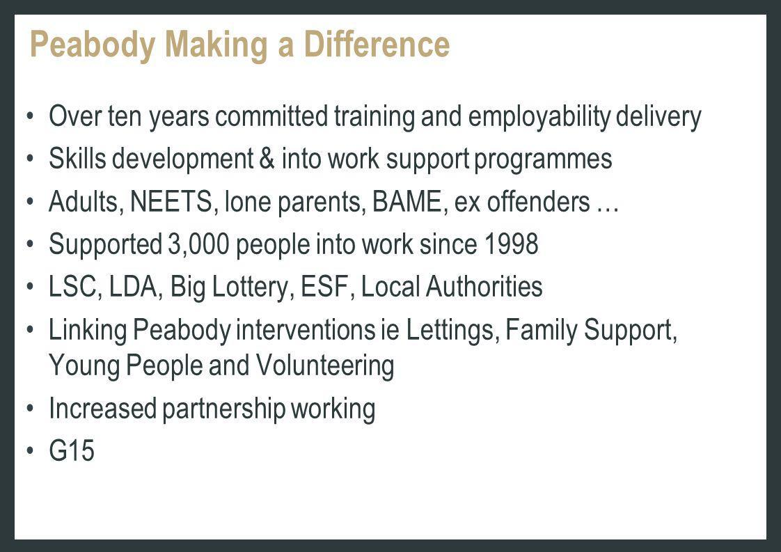 Peabody Making a Difference Over ten years committed training and employability delivery Skills development & into work support programmes Adults, NEETS, lone parents, BAME, ex offenders … Supported 3,000 people into work since 1998 LSC, LDA, Big Lottery, ESF, Local Authorities Linking Peabody interventions ie Lettings, Family Support, Young People and Volunteering Increased partnership working G15