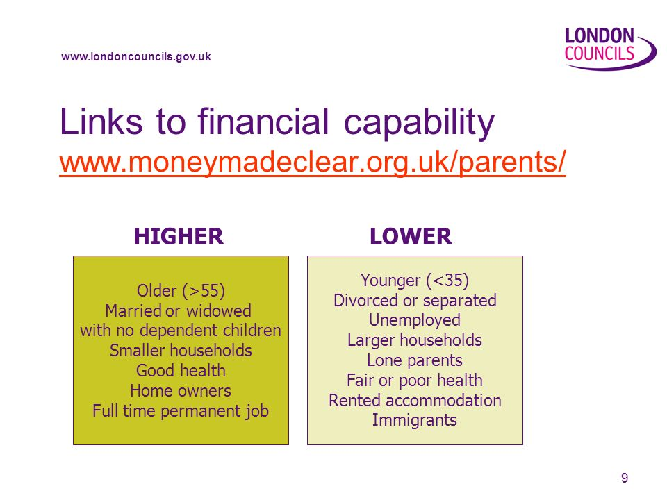 www.londoncouncils.gov.uk 9 Links to financial capability www.moneymadeclear.org.uk/parents/ Older (>55) Married or widowed with no dependent children Smaller households Good health Home owners Full time permanent job HIGHER Younger (<35) Divorced or separated Unemployed Larger households Lone parents Fair or poor health Rented accommodation Immigrants LOWER