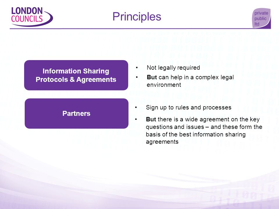Principles Not legally required But can help in a complex legal environment Sign up to rules and processes But there is a wide agreement on the key qu