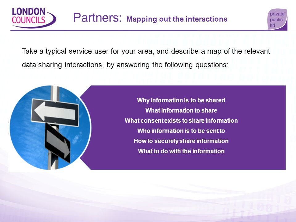 Partners: Mapping out the interactions Take a typical service user for your area, and describe a map of the relevant data sharing interactions, by ans