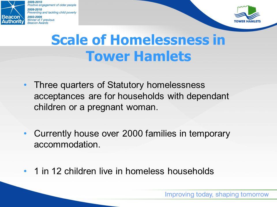 Needs of homeless Families Multiple needs.