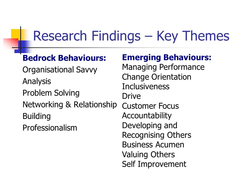 Research Findings – Key Themes Bedrock Behaviours: Organisational Savvy Analysis Problem Solving Networking & Relationship Building Professionalism Em