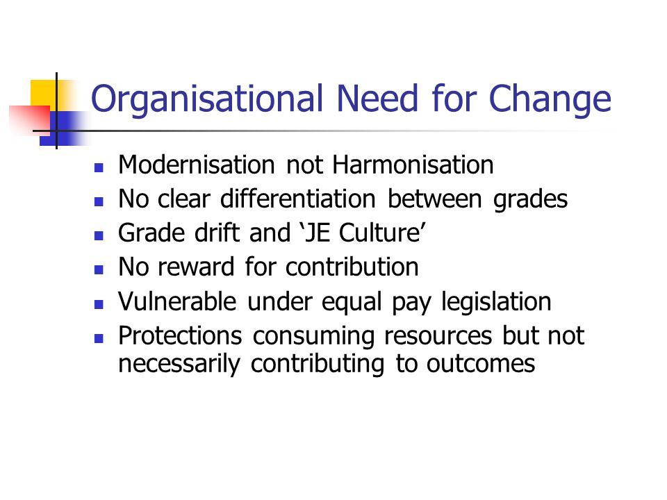 Organisational Need for Change Modernisation not Harmonisation No clear differentiation between grades Grade drift and JE Culture No reward for contri