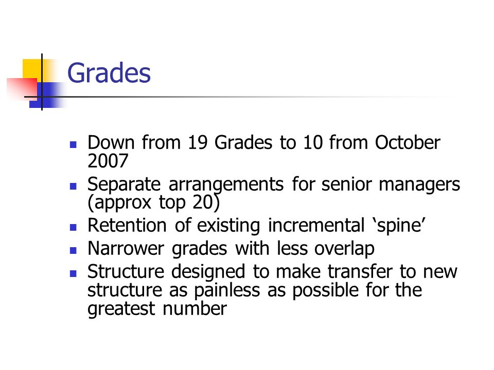 Grades Down from 19 Grades to 10 from October 2007 Separate arrangements for senior managers (approx top 20) Retention of existing incremental spine N