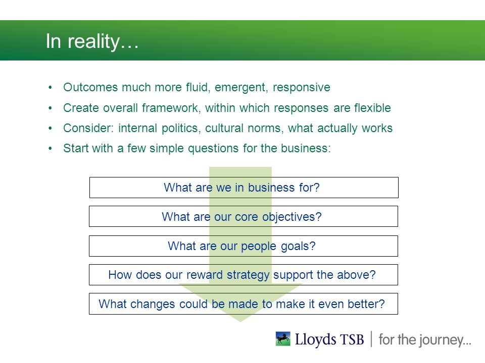 In reality… Outcomes much more fluid, emergent, responsive Create overall framework, within which responses are flexible Consider: internal politics, cultural norms, what actually works Start with a few simple questions for the business: What are we in business for.