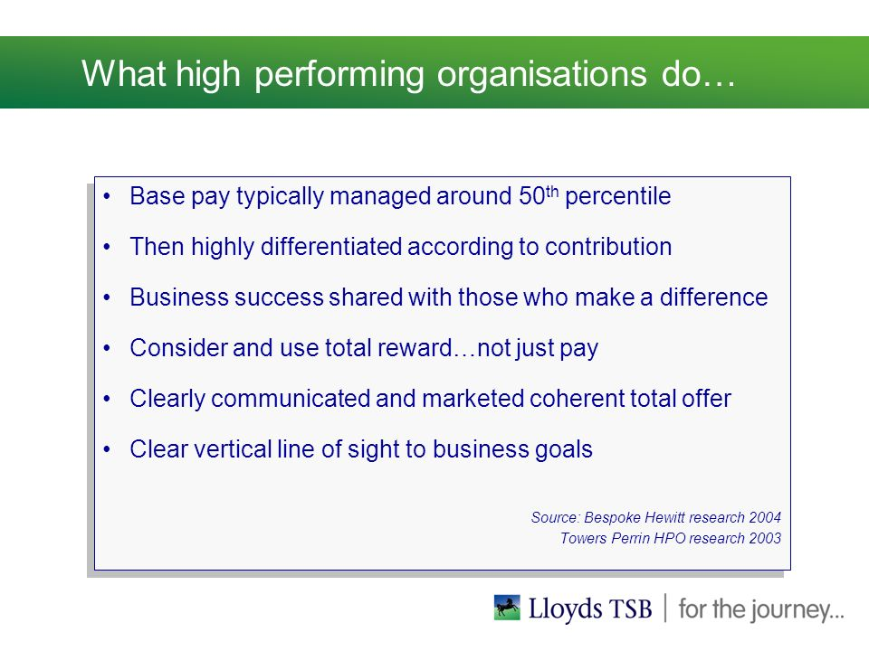 What high performing organisations do… Base pay typically managed around 50 th percentile Then highly differentiated according to contribution Business success shared with those who make a difference Consider and use total reward…not just pay Clearly communicated and marketed coherent total offer Clear vertical line of sight to business goals Source: Bespoke Hewitt research 2004 Towers Perrin HPO research 2003 Base pay typically managed around 50 th percentile Then highly differentiated according to contribution Business success shared with those who make a difference Consider and use total reward…not just pay Clearly communicated and marketed coherent total offer Clear vertical line of sight to business goals Source: Bespoke Hewitt research 2004 Towers Perrin HPO research 2003