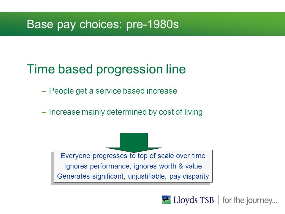 Base pay choices: pre-1980s Time based progression line –People get a service based increase –Increase mainly determined by cost of living Everyone progresses to top of scale over time Ignores performance, ignores worth & value Generates significant, unjustifiable, pay disparity Everyone progresses to top of scale over time Ignores performance, ignores worth & value Generates significant, unjustifiable, pay disparity