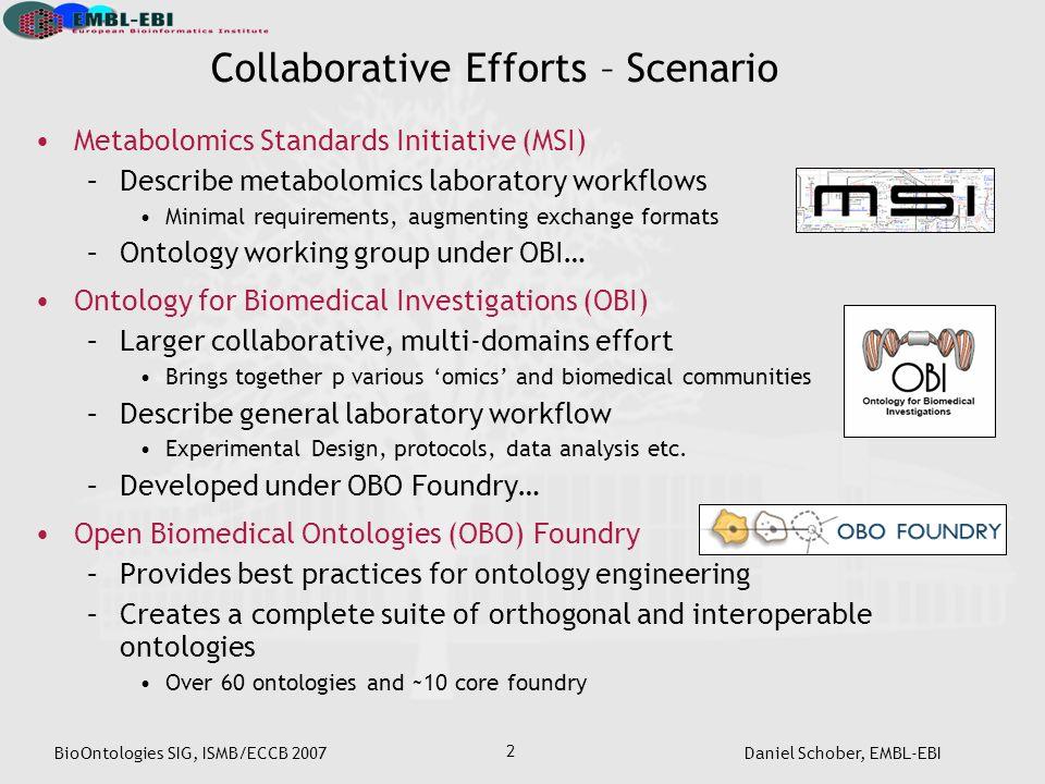 BioOntologies SIG, ISMB/ECCB 2007Daniel Schober, EMBL-EBI 2 Metabolomics Standards Initiative (MSI) –Describe metabolomics laboratory workflows Minimal requirements, augmenting exchange formats –Ontology working group under OBI… Ontology for Biomedical Investigations (OBI) –Larger collaborative, multi-domains effort Brings together p various omics and biomedical communities –Describe general laboratory workflow Experimental Design, protocols, data analysis etc.