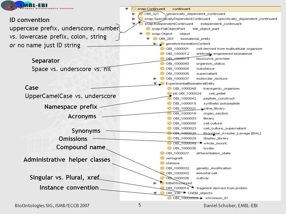 BioOntologies SIG, ISMB/ECCB 2007Daniel Schober, EMBL-EBI 5 Separator Space vs.