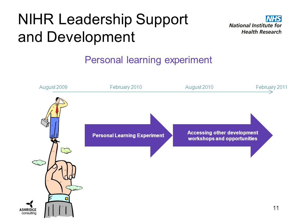 NIHR Leadership Support and Development Web support 12 Networking Blogging Accessing tailored guides Reviews of external development opportunities