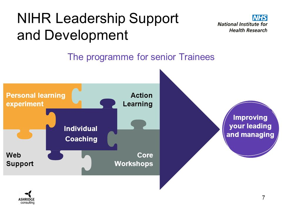 7 Improving your leading and managing Personal learning experiment Action Learning Web Support Core Workshops Individual Coaching NIHR Leadership Support and Development The programme for senior Trainees