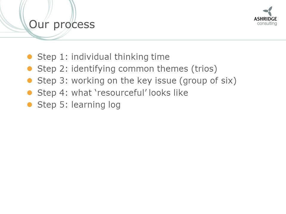STEP 1: INDIVIDUAL THINKING TIME Map your activities over a typical day.