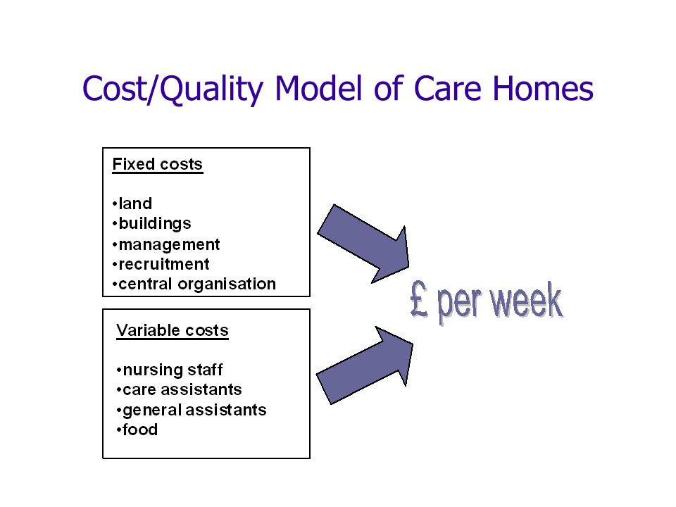 Cost/Quality Model of Care Homes