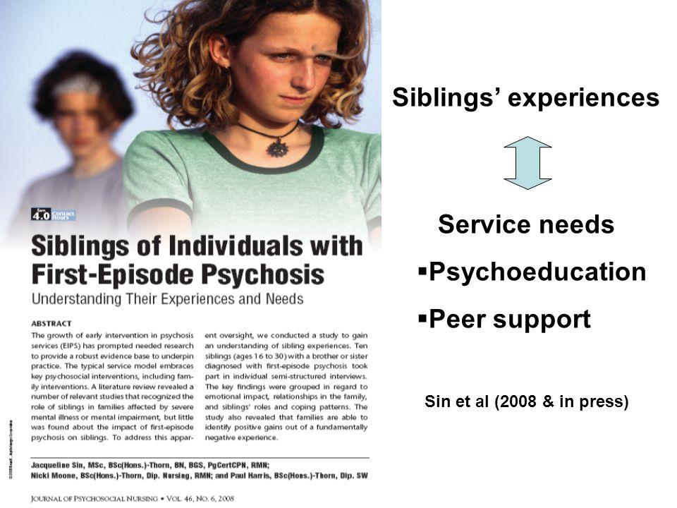 Siblings experiences Service needs Psychoeducation Peer support Sin et al (2008 & in press)