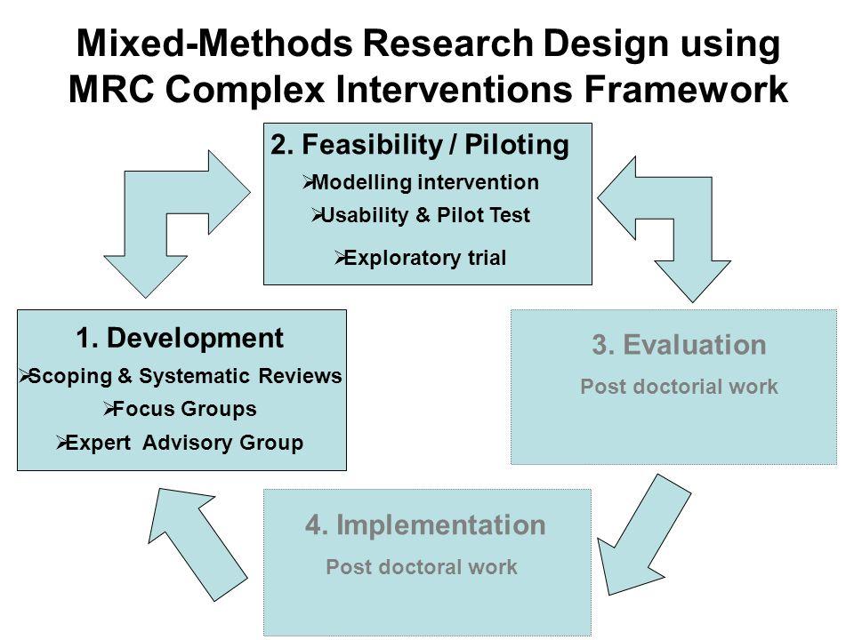 Mixed-Methods Research Design using MRC Complex Interventions Framework Development 1.