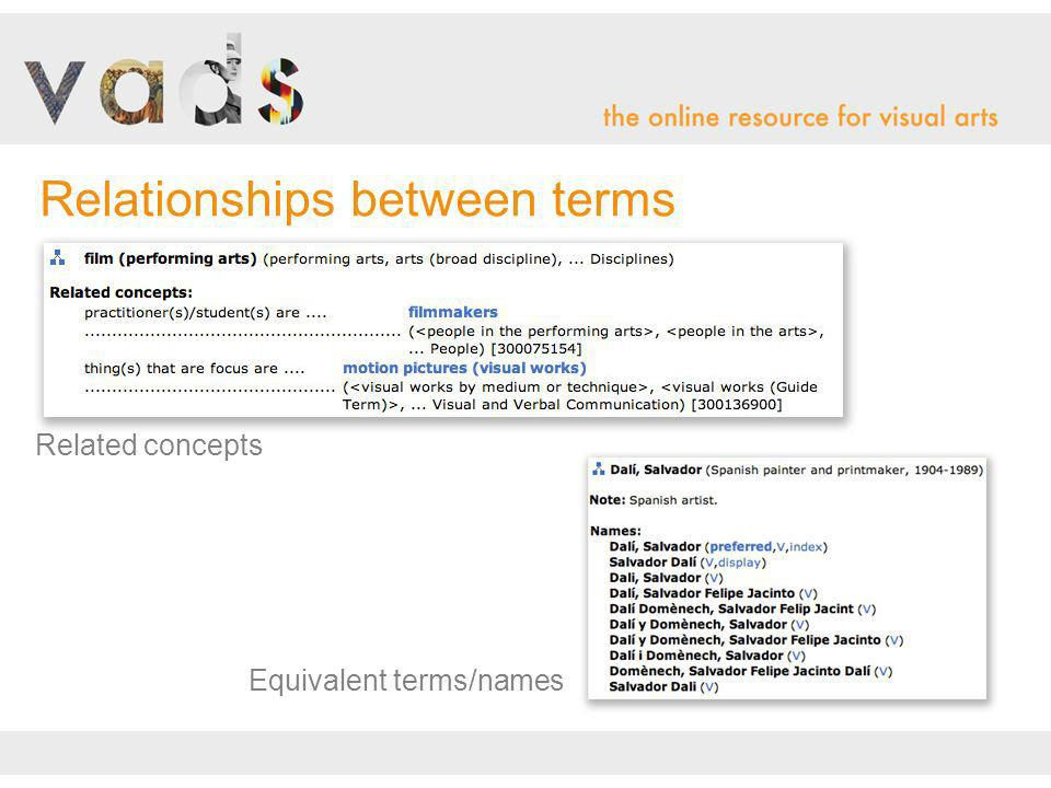 Relationships between terms Equivalent terms/names Related concepts