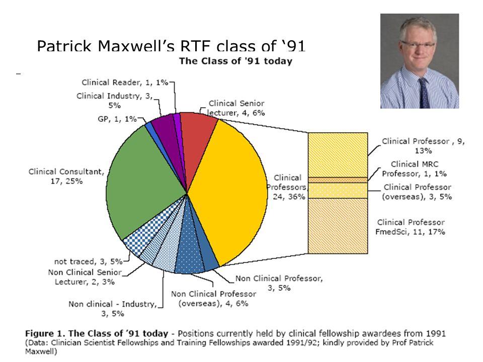 Patrick Maxwells RTF class of 91