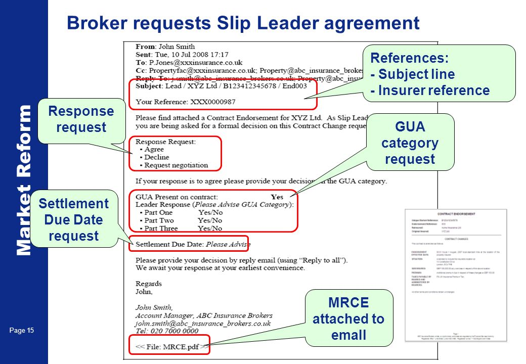 Market Reform Page 15 Broker requests Slip Leader agreement GUA category request Settlement Due Date request MRCE attached to emaIl References: - Subj