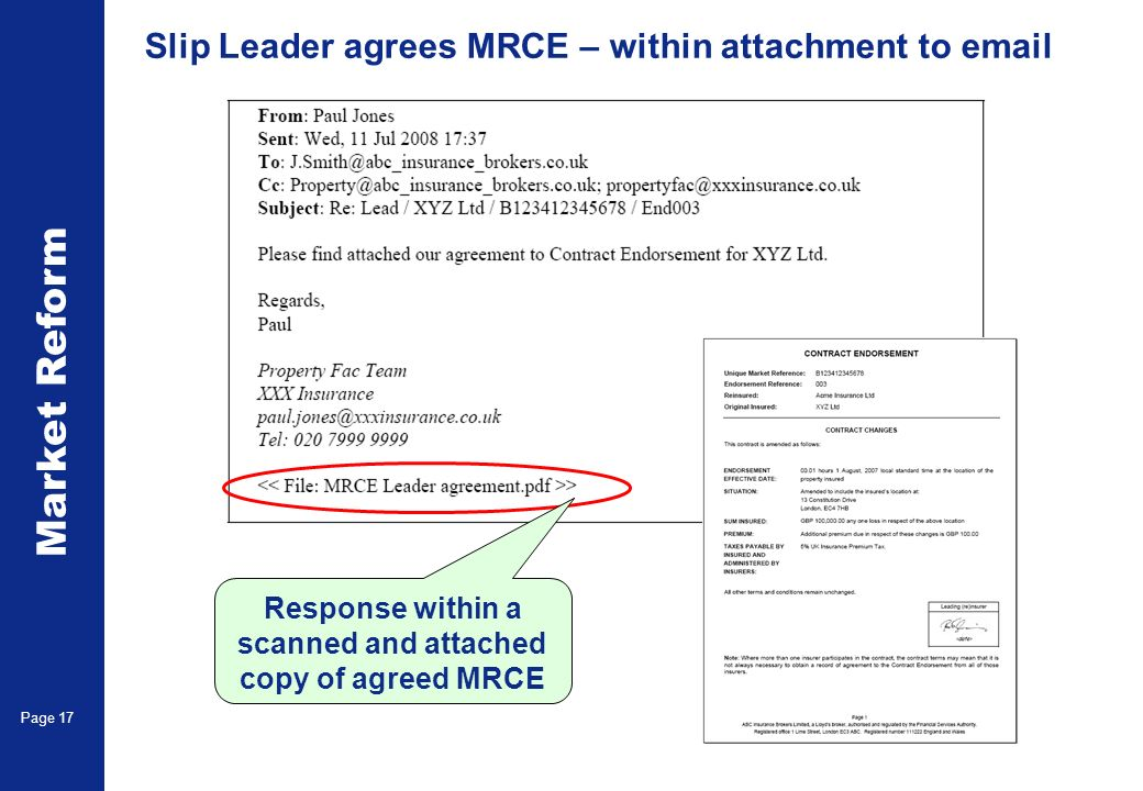 Market Reform Page 17 Slip Leader agrees MRCE – within attachment to  Response within a scanned and attached copy of agreed MRCE