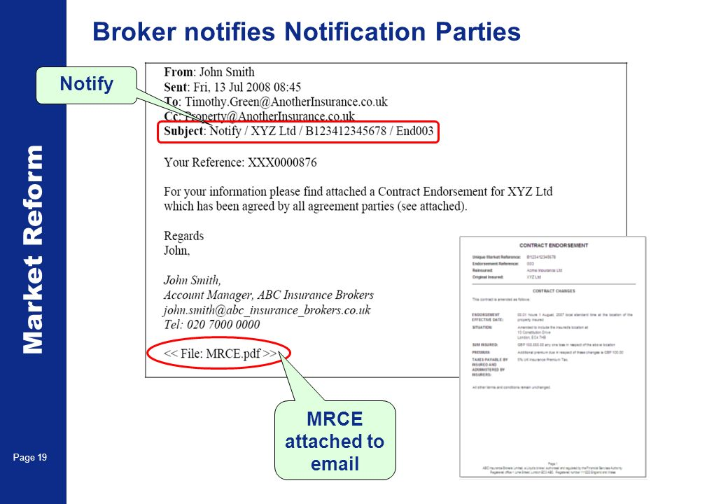 Market Reform Page 19 Broker notifies Notification Parties MRCE attached to email Notify