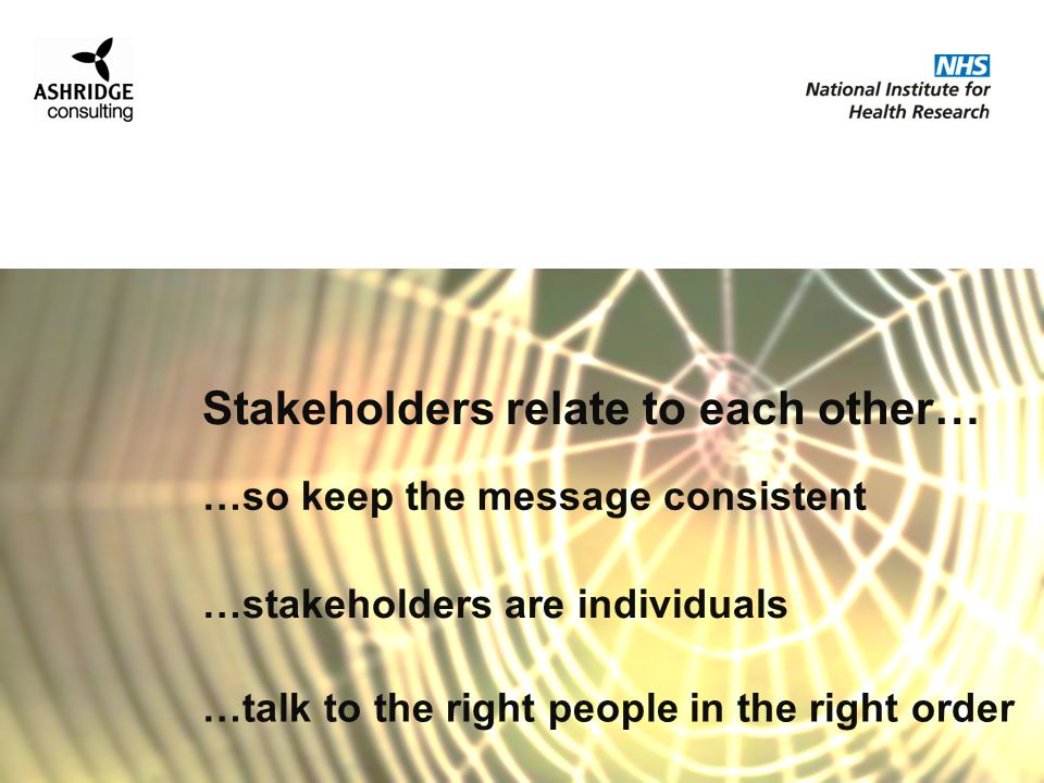 A Stakeholder map is a web… Stakeholders relate to each other… …so keep the message consistent …talk to the right people in the right order …stakeholders are individuals