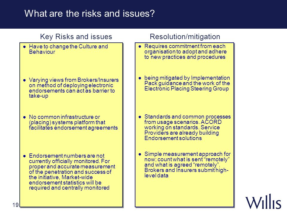 19 What are the risks and issues? Requires commitment from each organisation to adopt and adhere to new practices and procedures being mitigated by Im