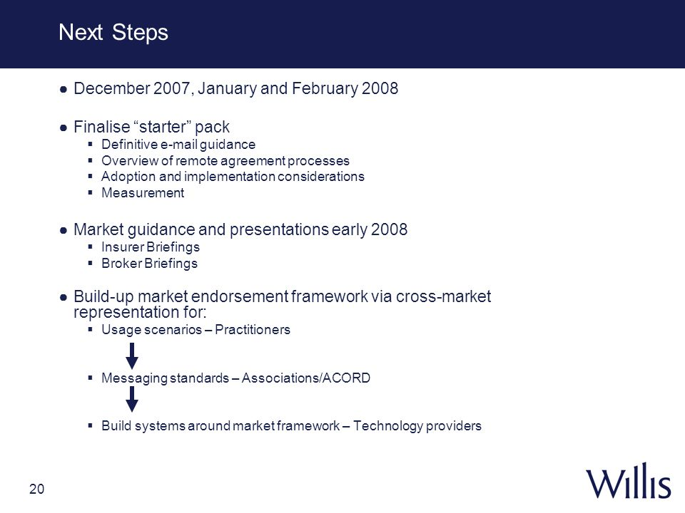 20 Next Steps December 2007, January and February 2008 Finalise starter pack Definitive e-mail guidance Overview of remote agreement processes Adoptio
