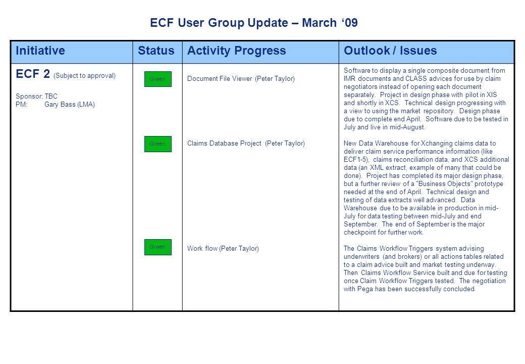 Market Reform Progress ECF User Group Update – March 09 InitiativeStatusActivity ProgressOutlook / Issues ECF 2 (Subject to approval) Sponsor: TBC PM: Gary Bass (LMA) Document File Viewer (Peter Taylor) Claims Database Project (Peter Taylor) Work flow (Peter Taylor) Software to display a single composite document from IMR documents and CLASS advices for use by claim negotiators instead of opening each document separately.
