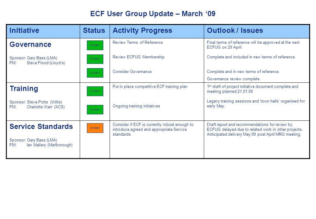 Market Reform Progress ECF User Group Update – March 09 InitiativeStatusActivity ProgressOutlook / Issues Governance Sponsor: Gary Bass (LMA) PM: Stev