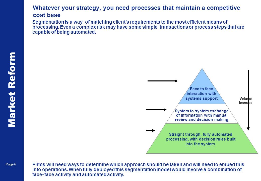 Market Reform Page 6 Whatever your strategy, you need processes that maintain a competitive cost base Segmentation is a way of matching clients requirements to the most efficient means of processing.