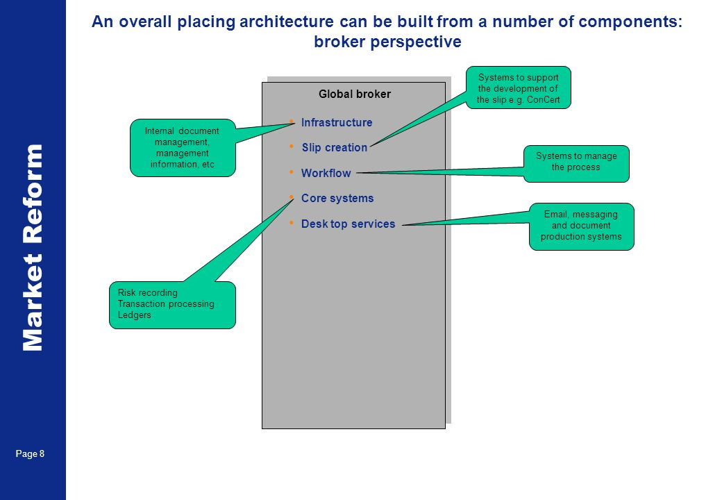 Market Reform Page 8 An overall placing architecture can be built from a number of components: broker perspective Global broker Infrastructure Slip creation Workflow Core systems Desk top services Internal document management, management information, etc Systems to support the development of the slip e.g.