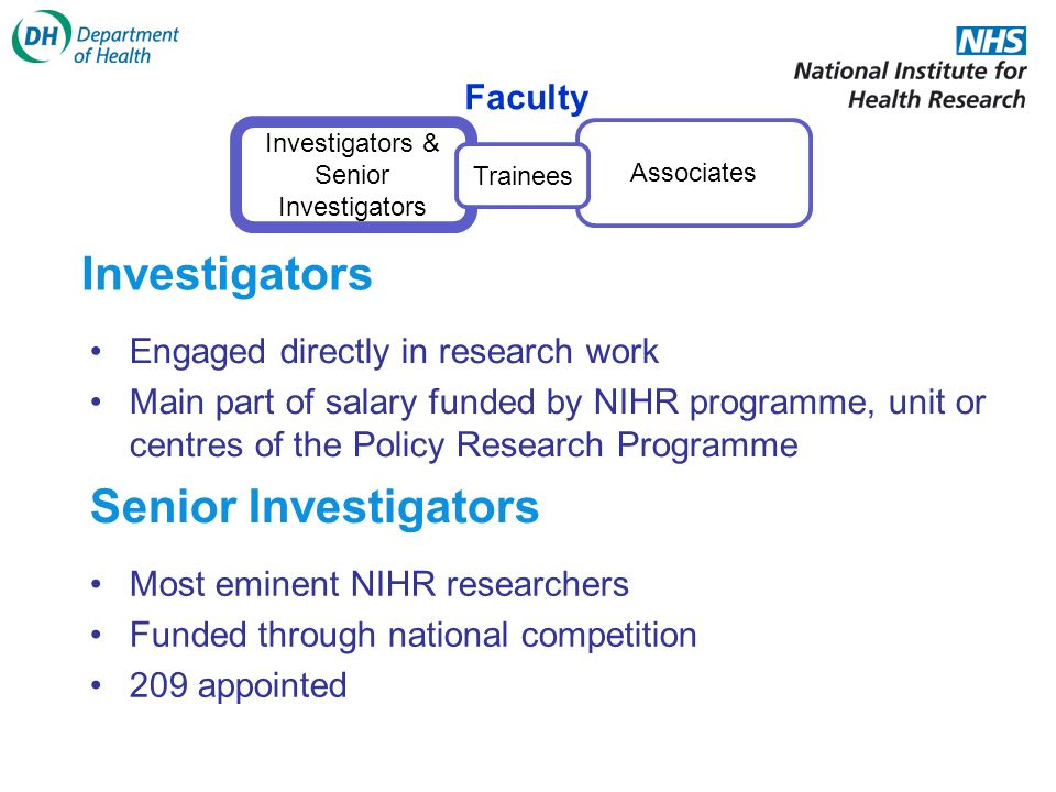 Investigators & Senior Investigators Associates Faculty Trainees Investigators Engaged directly in research work Main part of salary funded by NIHR programme, unit or centres of the Policy Research Programme Senior Investigators Most eminent NIHR researchers Funded through national competition 209 appointed