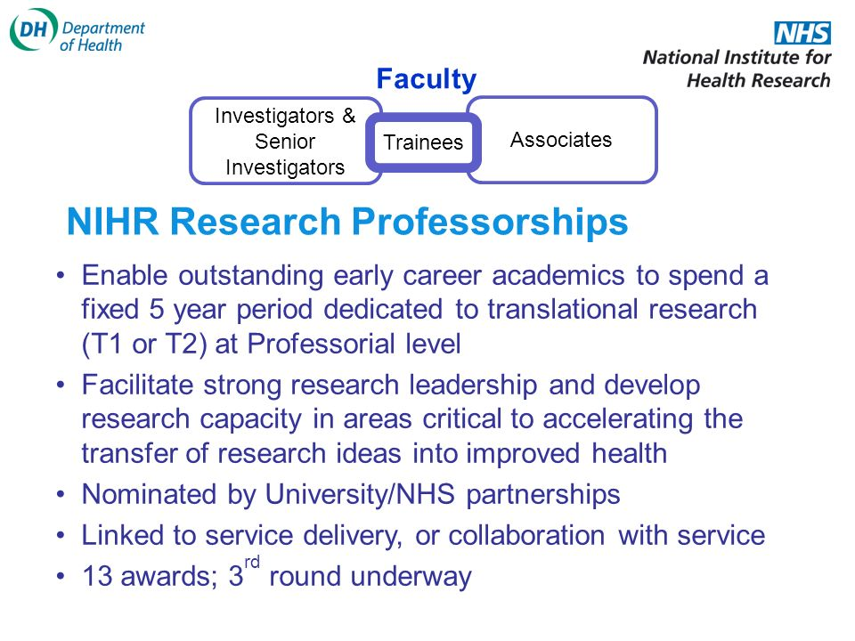 Investigators & Senior Investigators Associates Faculty Trainees NIHR Research Professorships Enable outstanding early career academics to spend a fixed 5 year period dedicated to translational research (T1 or T2) at Professorial level Facilitate strong research leadership and develop research capacity in areas critical to accelerating the transfer of research ideas into improved health Nominated by University/NHS partnerships Linked to service delivery, or collaboration with service 13 awards; 3 rd round underway