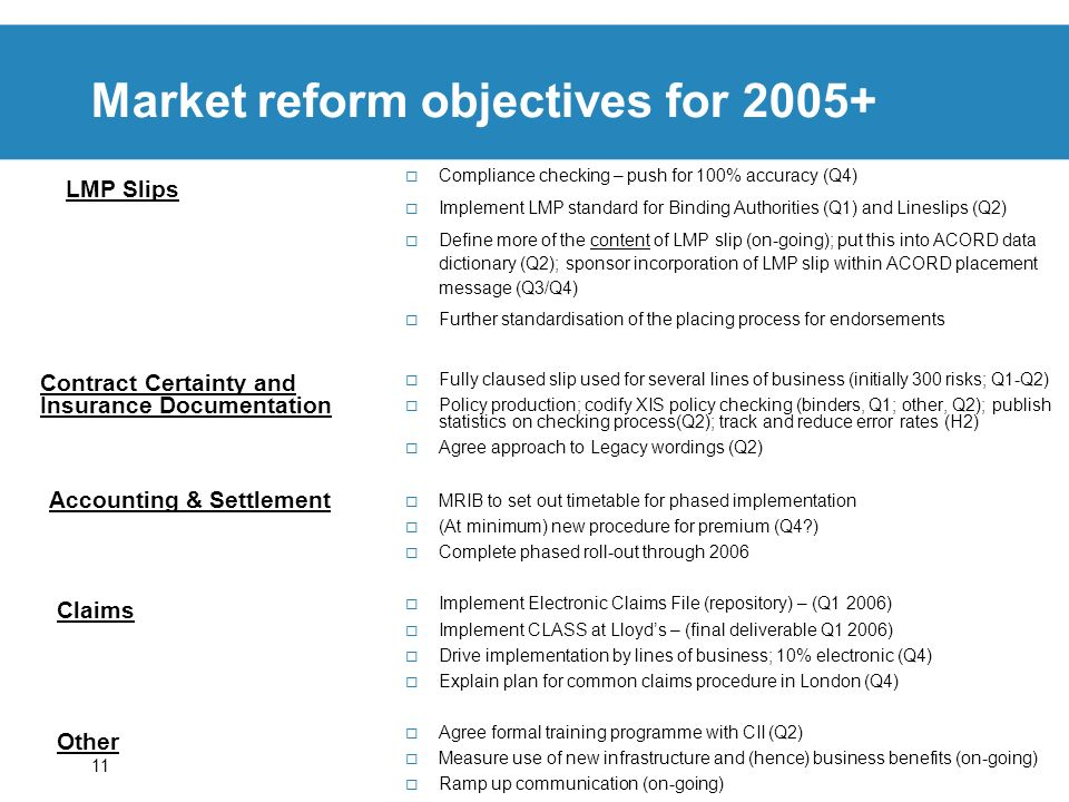11 Market reform objectives for 2005+ Compliance checking – push for 100% accuracy (Q4) Implement LMP standard for Binding Authorities (Q1) and Lineslips (Q2) Define more of the content of LMP slip (on-going); put this into ACORD data dictionary (Q2); sponsor incorporation of LMP slip within ACORD placement message (Q3/Q4) Further standardisation of the placing process for endorsements Fully claused slip used for several lines of business (initially 300 risks; Q1-Q2) Policy production; codify XIS policy checking (binders, Q1; other, Q2); publish statistics on checking process(Q2); track and reduce error rates (H2) Agree approach to Legacy wordings (Q2) MRIB to set out timetable for phased implementation (At minimum) new procedure for premium (Q4 ) Complete phased roll-out through 2006 Implement Electronic Claims File (repository) – (Q1 2006) Implement CLASS at Lloyds – (final deliverable Q1 2006) Drive implementation by lines of business; 10% electronic (Q4) Explain plan for common claims procedure in London (Q4) Agree formal training programme with CII (Q2) Measure use of new infrastructure and (hence) business benefits (on-going) Ramp up communication (on-going) LMP Slips Contract Certainty and Insurance Documentation Accounting & Settlement Claims Other