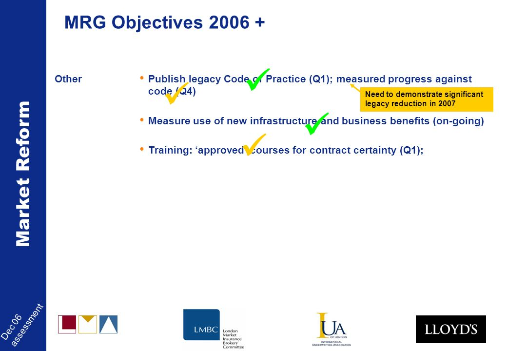 Market Reform Dec 06 assessment Other Publish legacy Code of Practice (Q1); measured progress against code (Q4) Measure use of new infrastructure and business benefits (on-going) Training: approved courses for contract certainty (Q1); MRG Objectives 2006 + Need to demonstrate significant legacy reduction in 2007