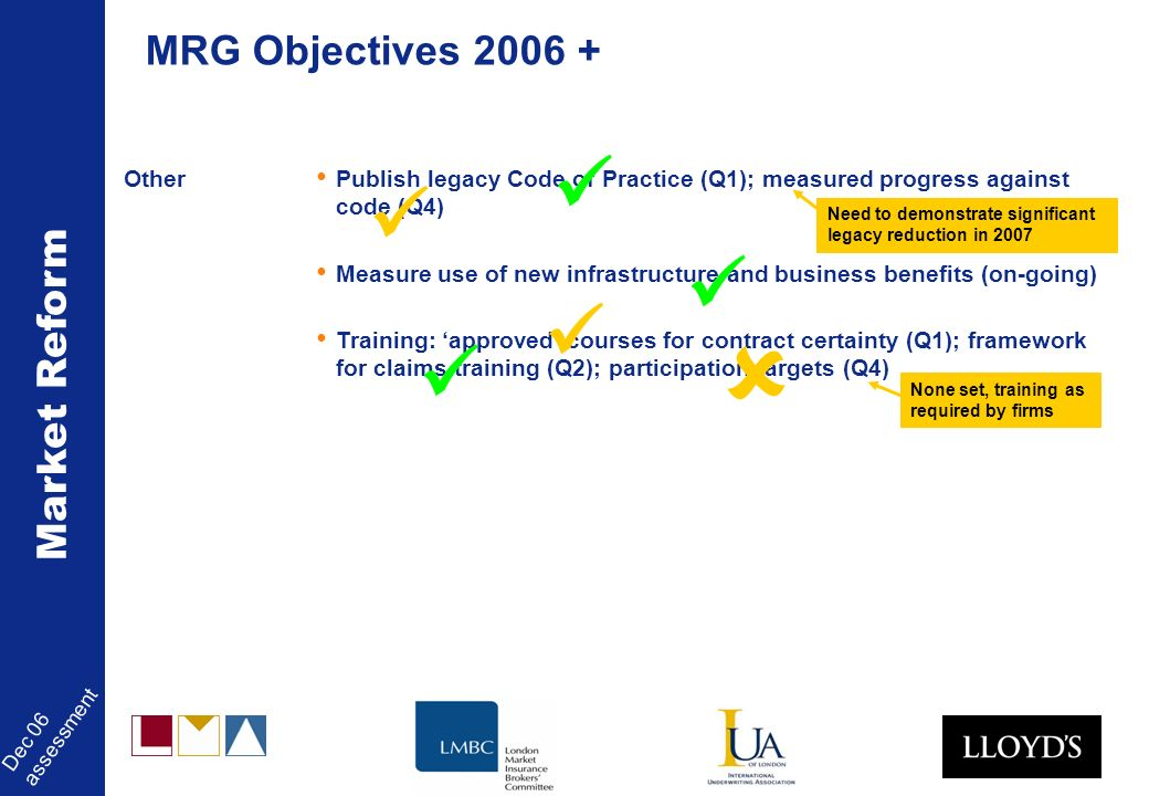Market Reform Dec 06 assessment Other Publish legacy Code of Practice (Q1); measured progress against code (Q4) Measure use of new infrastructure and business benefits (on-going) Training: approved courses for contract certainty (Q1); framework for claims training (Q2); participation targets (Q4) MRG Objectives 2006 + None set, training as required by firms Need to demonstrate significant legacy reduction in 2007