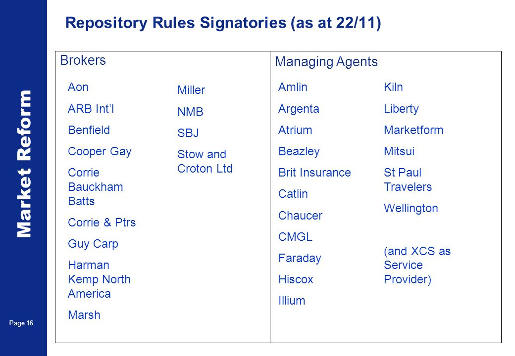 Market Reform Page 16 Repository Rules Signatories (as at 22/11) Brokers Managing Agents Aon ARB Intl Benfield Cooper Gay Corrie Bauckham Batts Corrie & Ptrs Guy Carp Harman Kemp North America Marsh Miller NMB SBJ Stow and Croton Ltd Amlin Argenta Atrium Beazley Brit Insurance Catlin Chaucer CMGL Faraday Hiscox Illium Kiln Liberty Marketform Mitsui St Paul Travelers Wellington (and XCS as Service Provider)