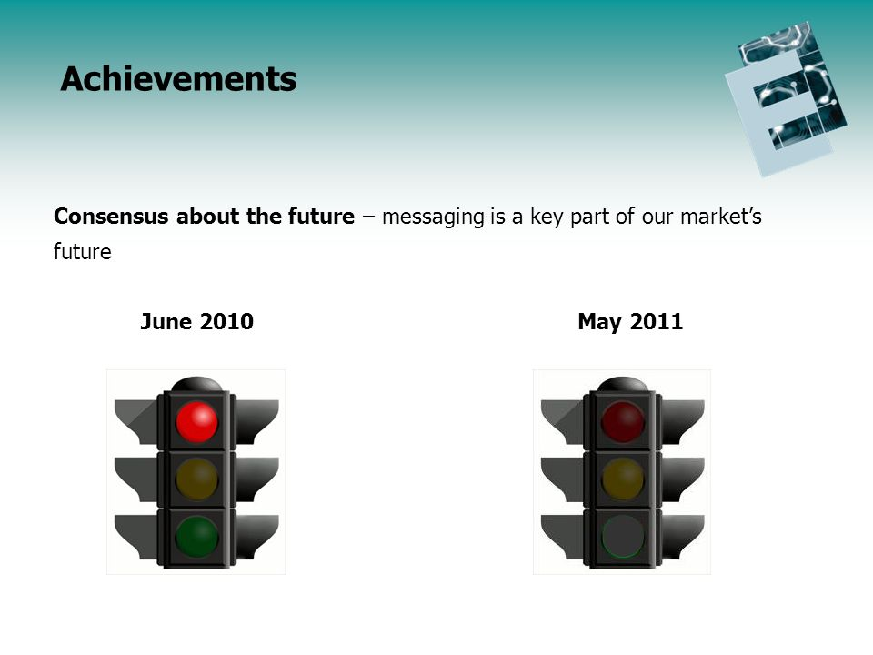 Endorsement Initiative Update Agenda Consensus about the future – messaging is a key part of our markets future June 2010May 2011 Achievements