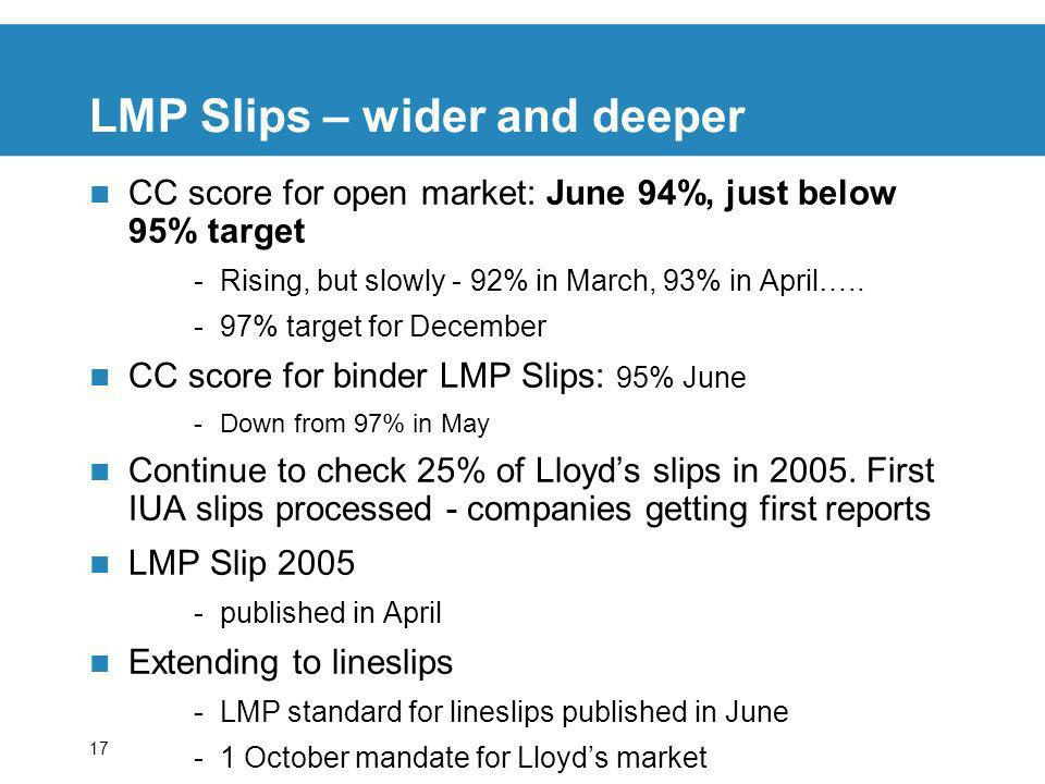 17 LMP Slips – wider and deeper CC score for open market: June 94%, just below 95% target -Rising, but slowly - 92% in March, 93% in April….. -97% tar