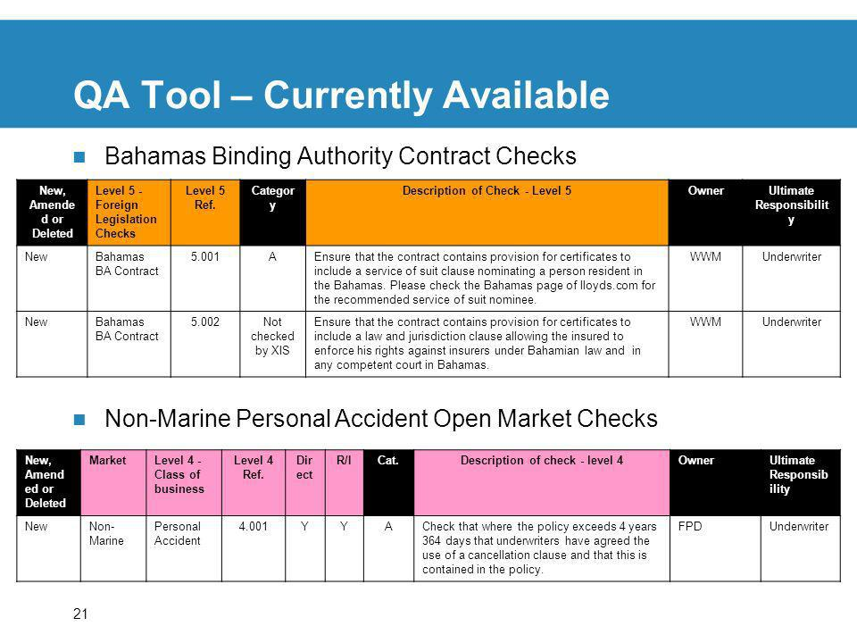 21 QA Tool – Currently Available Bahamas Binding Authority Contract Checks New, Amende d or Deleted Level 5 - Foreign Legislation Checks Level 5 Ref.